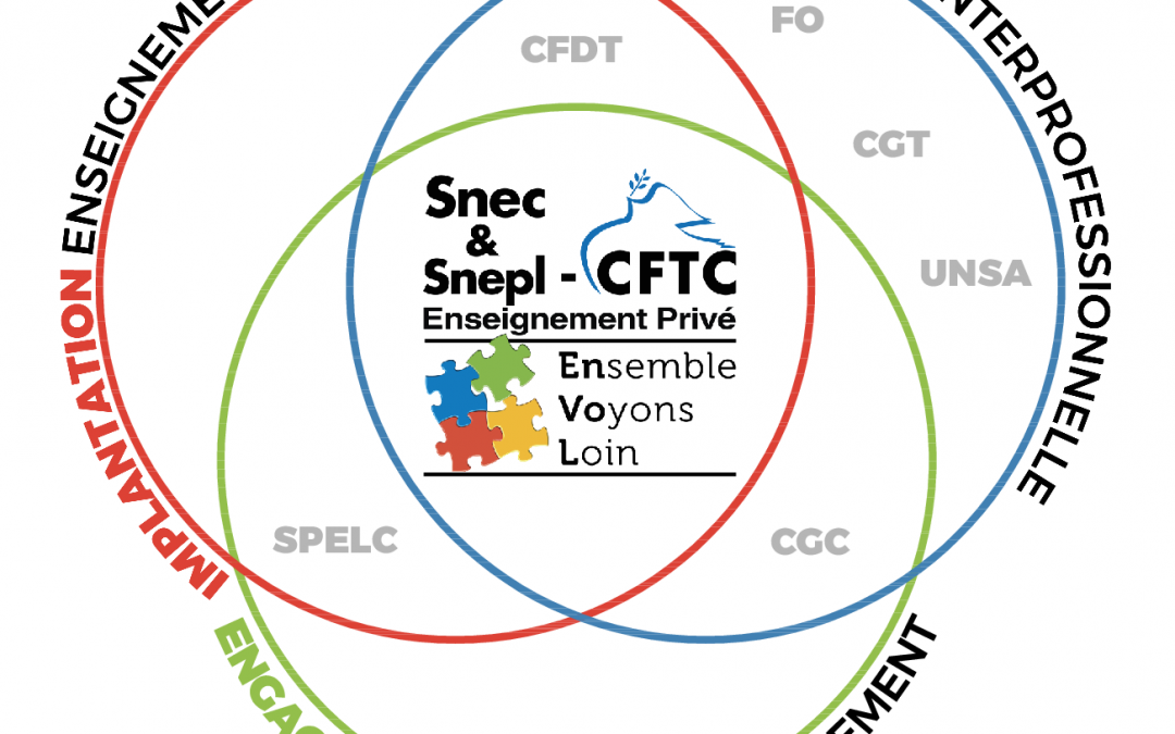 Profession de foi Snec-Snepl-CFTC CCMA